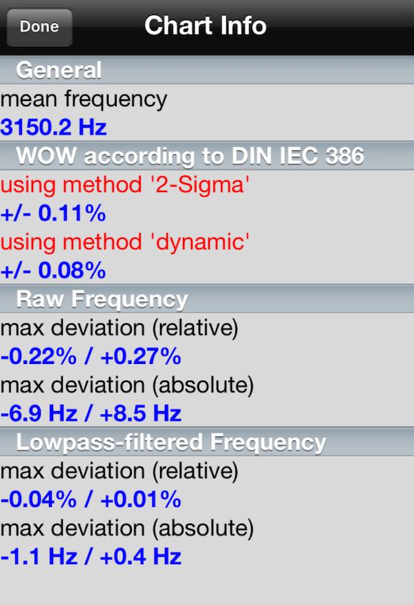 The Technics SL-1200G Direct Drive Turntable | Analog Planet
